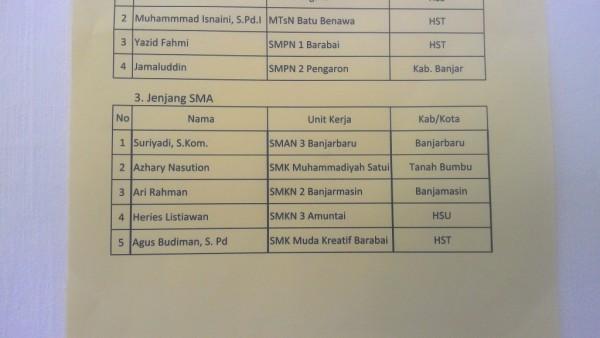 5 Besar finalis Gebyar TIK 2016